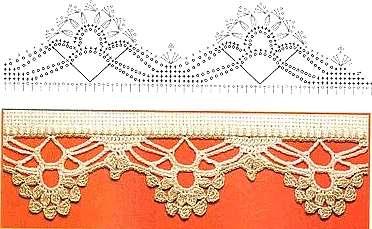 Tre Bordi Alluncinetto Crochet